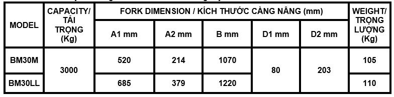 XE NÂNG TAY BISHAMON BM30 (TẢI TRỌNG 3000KG)