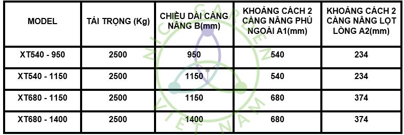 XE NÂNG TAY ICHIMENS 2.5 TẤN